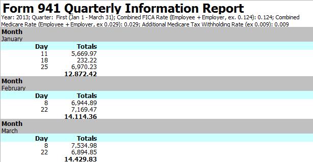 Py Form 941 Quarterly Information Report